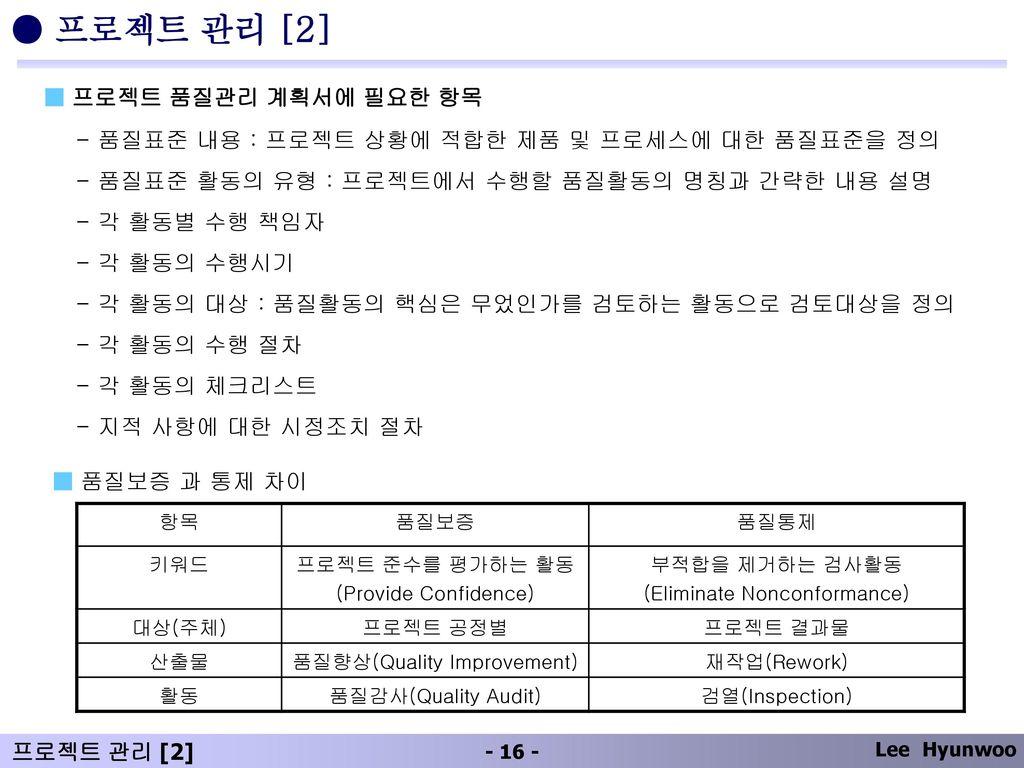 ● 프로젝트 관리 [2] ■ 프로젝트 품질관리 계획서에 필요한 항목